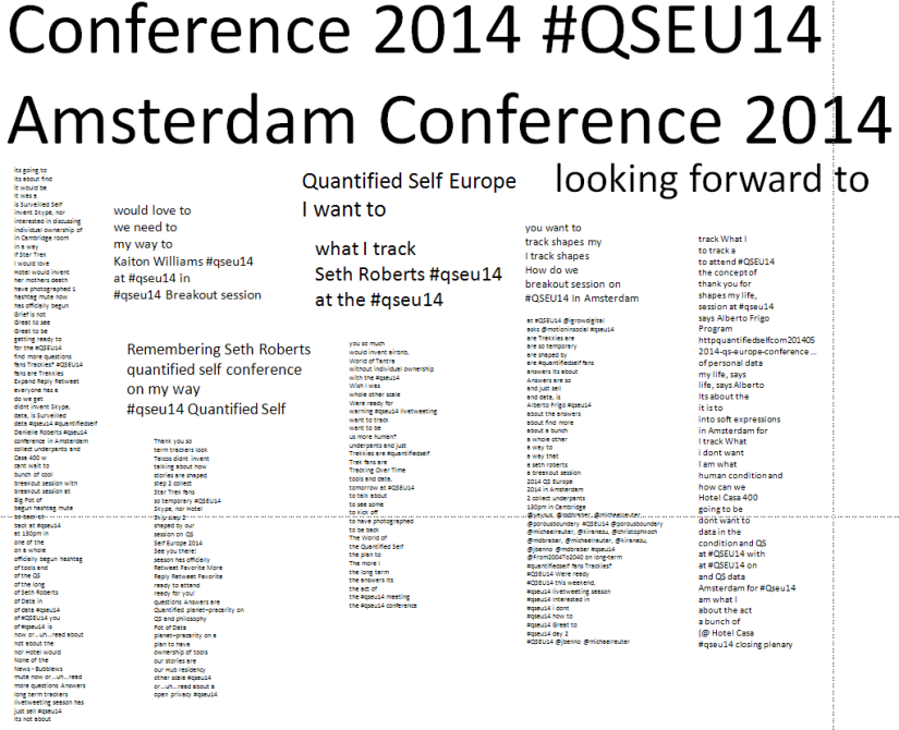 Trigrams from #qseu14 tweets.