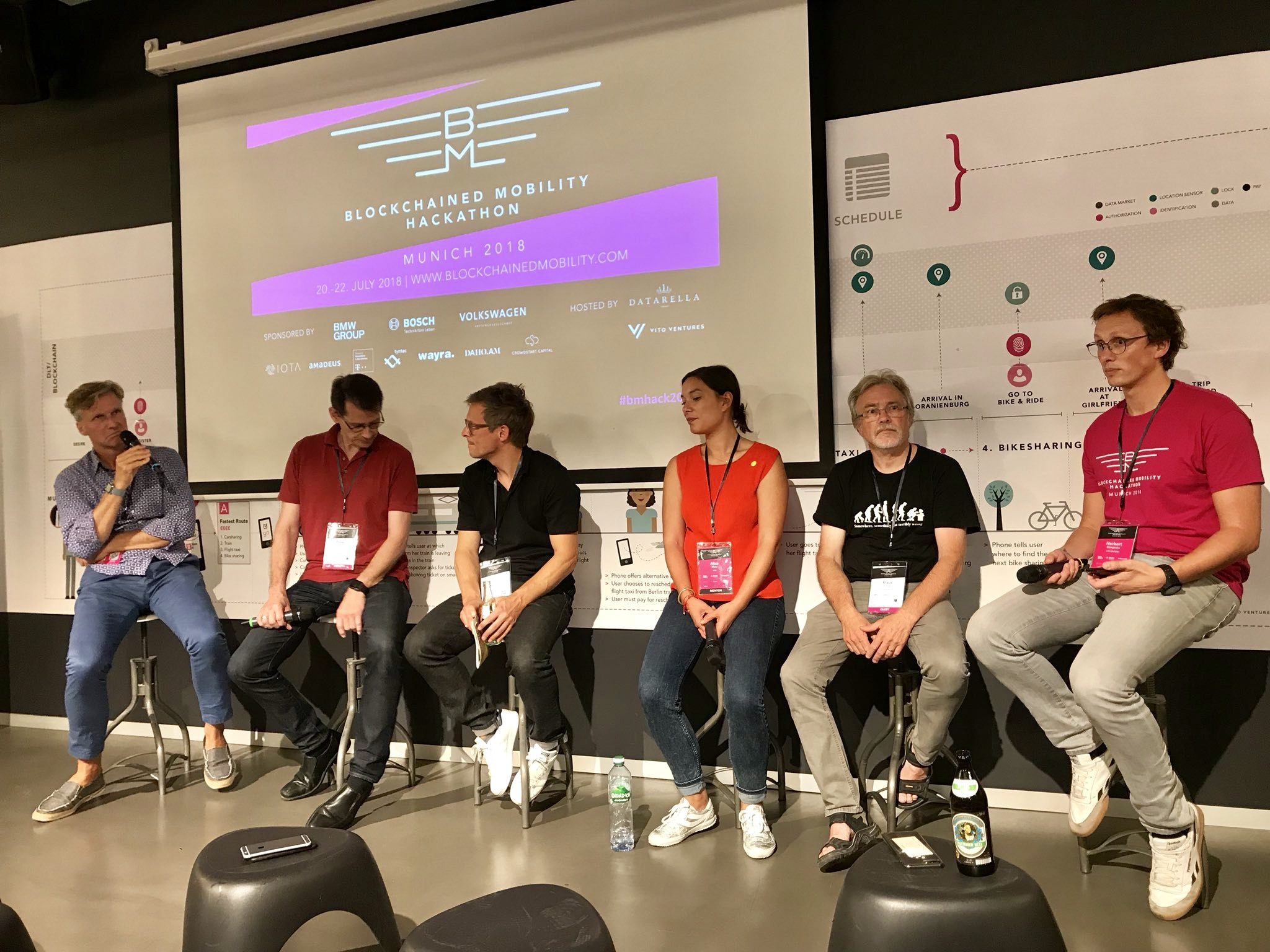 BlockchainedMobility Panel